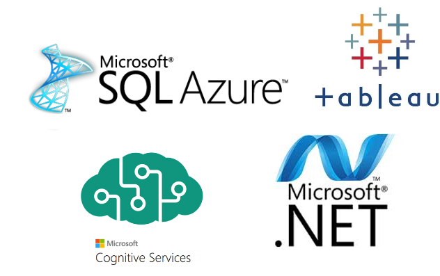logos from Microsoft SQL Server, Tableau, Microsoft Cognitive Services and Microsoft .net