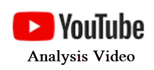Youtube logo with words analysis video
